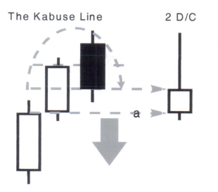 The Kabuse Line