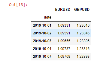Forex Duel Data Set EURUSD GBPUSD
